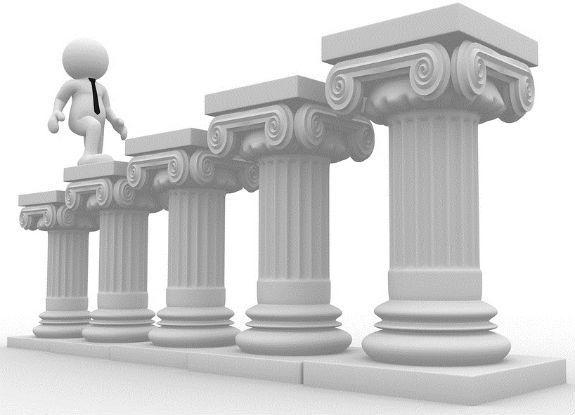 Four Pillars of Network Marketing Success